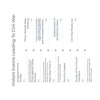 Fanter Timeline Clam.pdf